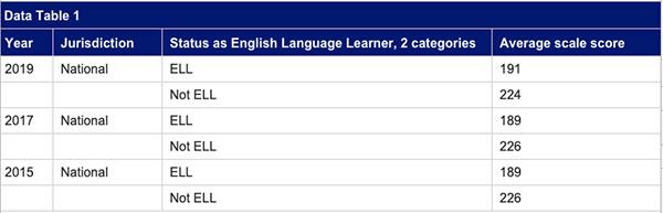 Photo of: Data Table Figure 1
