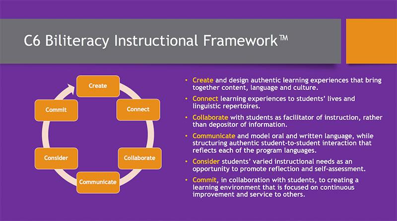 Image for article: C6 Biliteracy Framework
