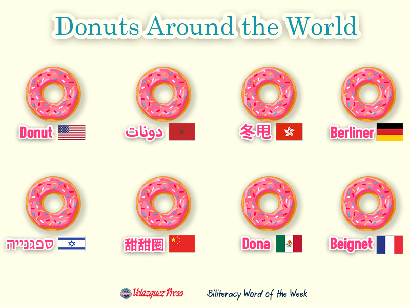 Tumbnail for: Donuts Around the World