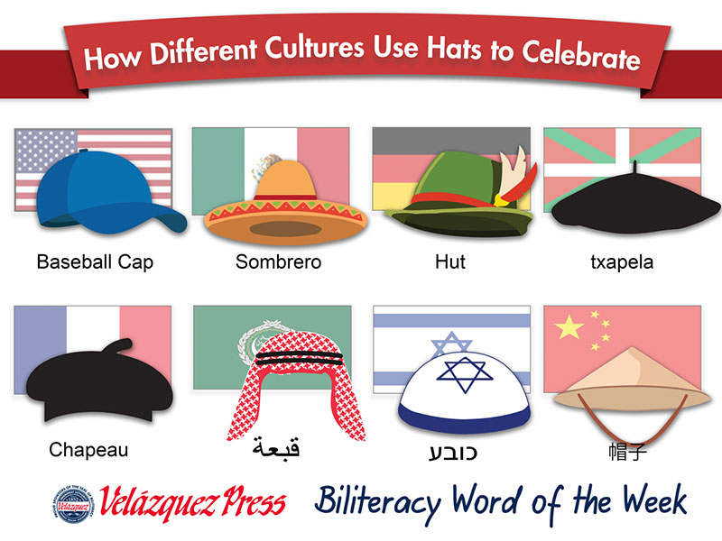 Tumbnail for: Hats and Culture—Different Hats for Different Occasions