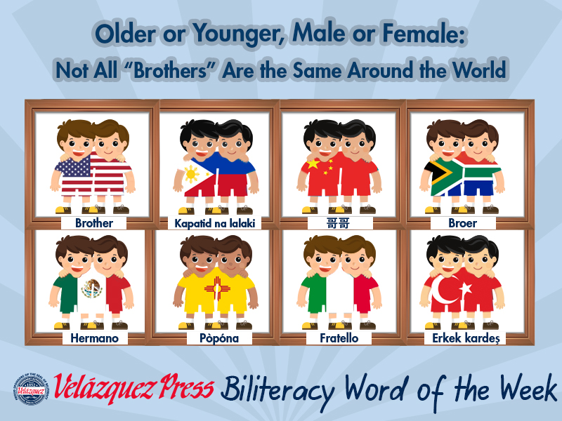 "Tumbnail for: Older or Younger, Male or Female:  Not All ""Brothers"" Are the Same Around the World"